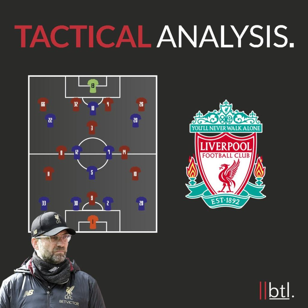 Liverpool Vs Chelsea: Tactical Analysis: Liverpool Vs. Chelsea