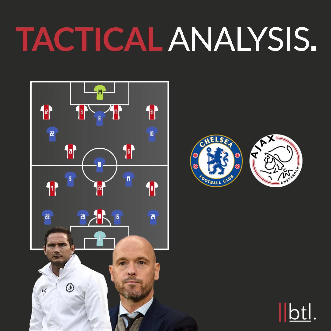 Tactical Analysis: Chelsea vs. Ajax
