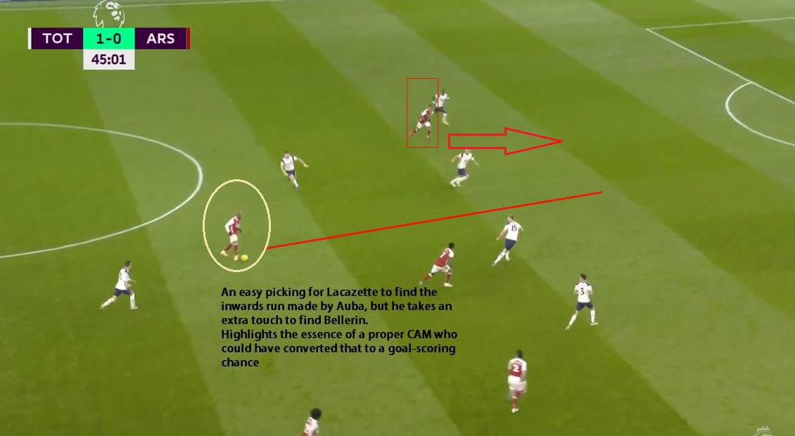 Tactical Analysis: North London Derby – Breaking The Lines